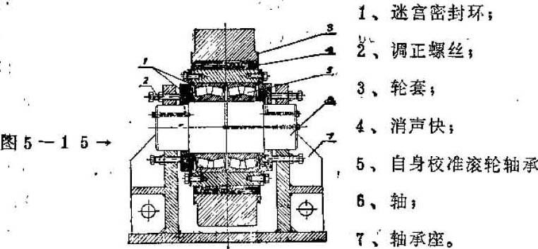 单螺杆筒体结构图
